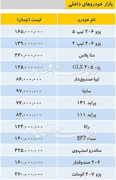 قیمت خودروهای ایران خودرو امروز دوشنبه ۱۶ تیر ۹۹+جدول