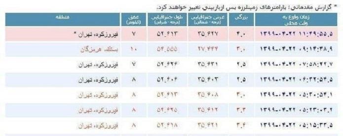 زلزله امروز تهران