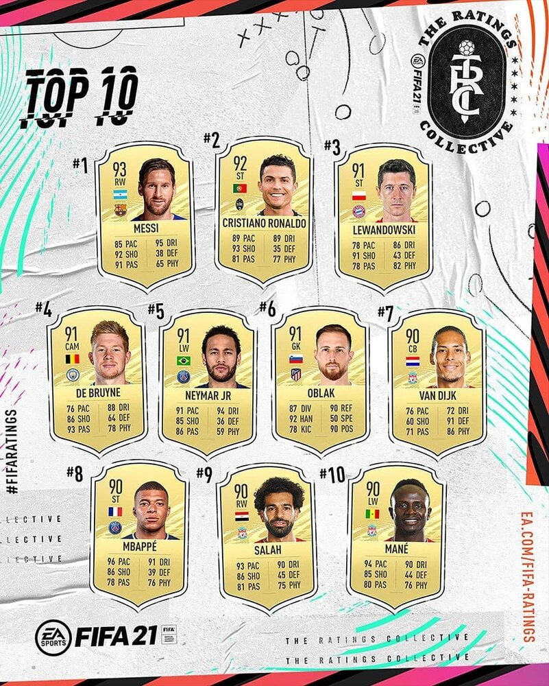 10 بازیکن برتر فیفا21