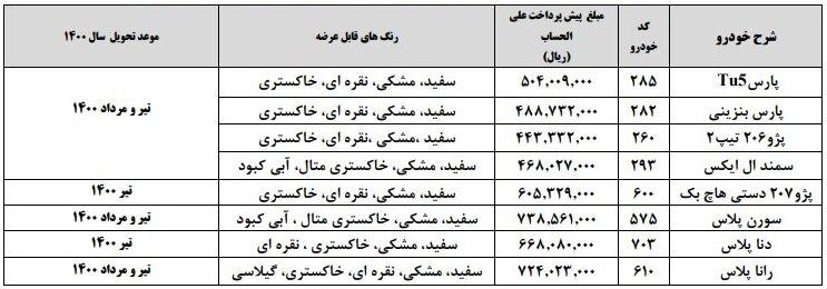اسامی برندگان قرعه کشی ایران خودرو مرحله پنجم