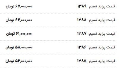 سقوط آزاد قیمت پراید دربازار/ پراید با 56میلیون تومان معامله شد!