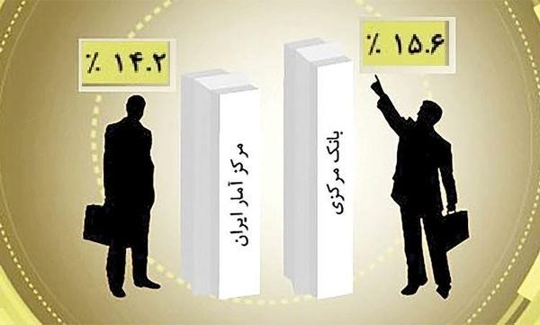 اختلاف مرکز آمار و بانک مرکزی